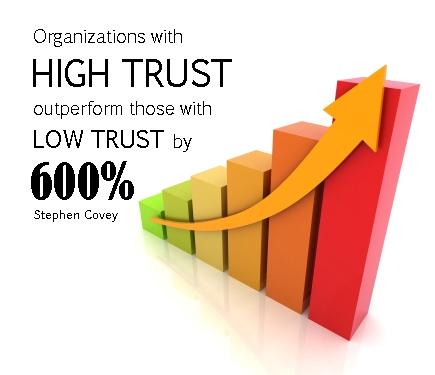 Trust600