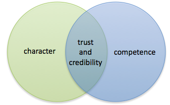 trust-competence-character
