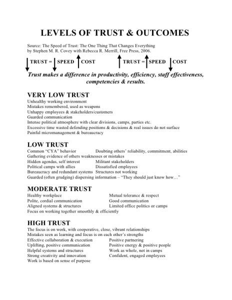trust-presentation-6-728